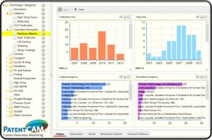 Patent Tracking Software to Stay on Top of Competitive Patent Information